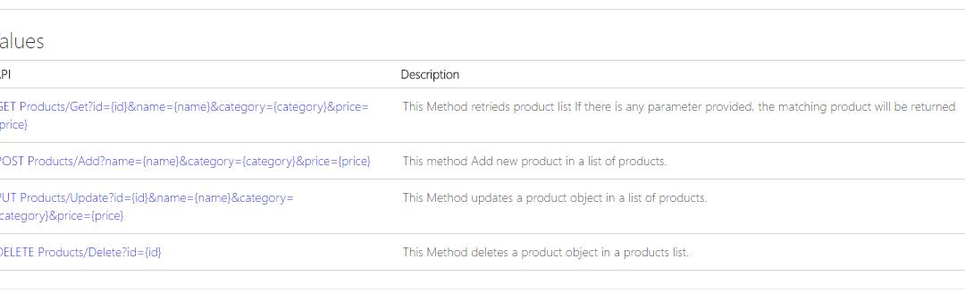 First .NET API Documentation on Day 2